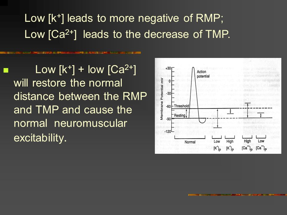 Low [k+] leads to more negative of RMP;